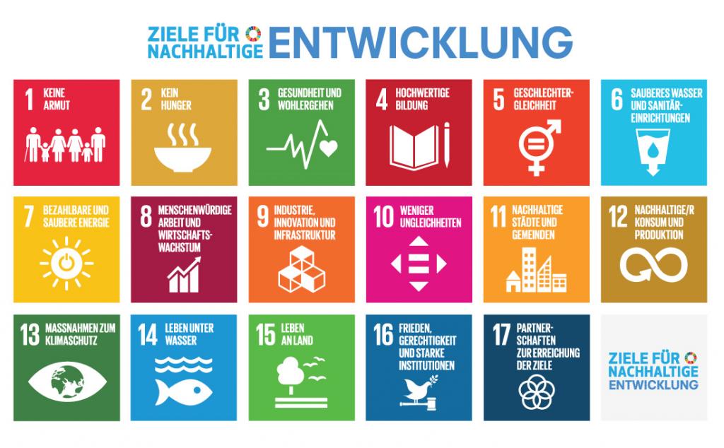 Agenda 2030: 17 Ziele für nachhaltige Entwicklung